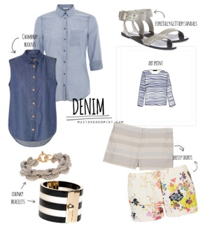 Blog Denim